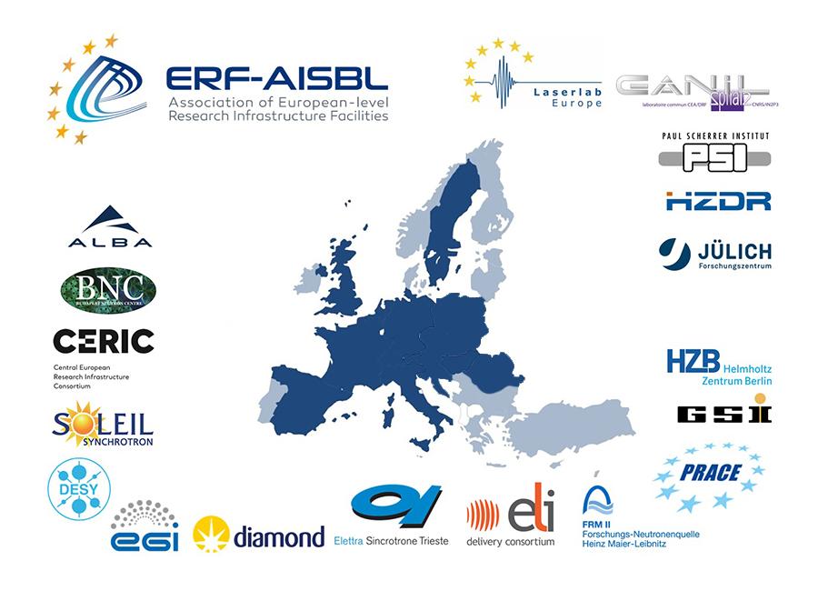 ERF members_2021